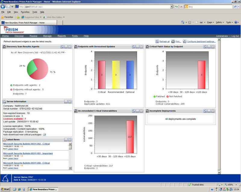 Prism Patch Manager Software - Dashbaord Screen Shot